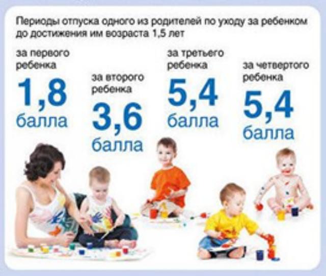 Четвертый ребенок отпуск по уходу за ребенком